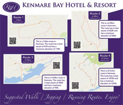 Kenmare Walking Map